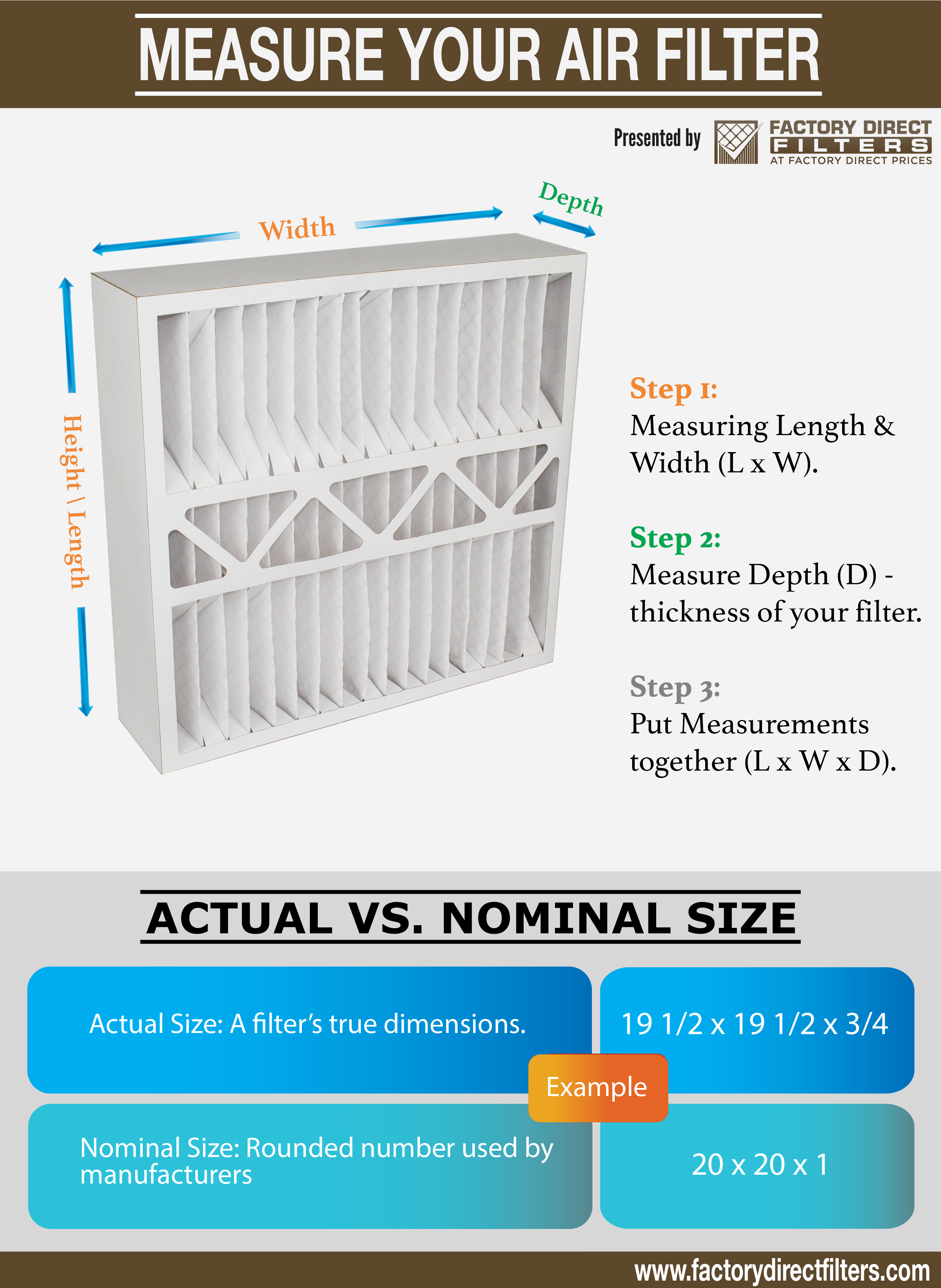 How to measure your air filter
